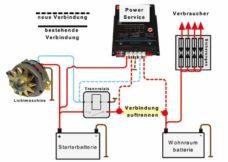 81 Zaryadnoe ustrojstvo Power Service PWS 4 30 12V 30A dlya generatora ot 90A